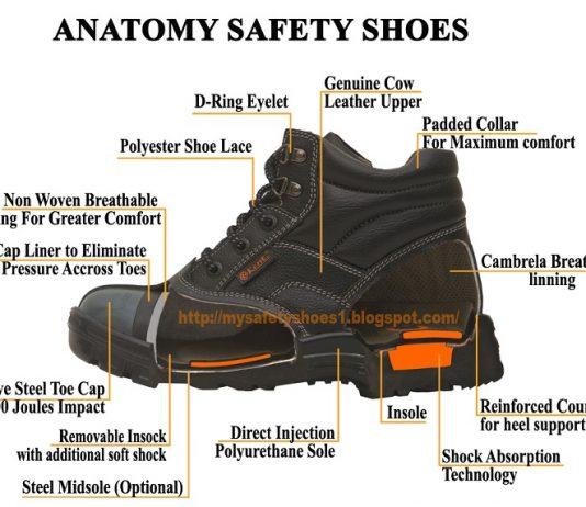 Scoprire sconto più votato arte squisita scarpe antiacido
