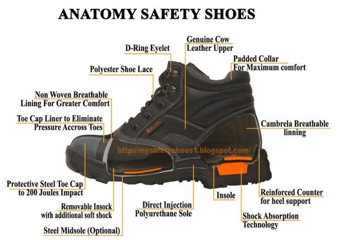 Scegliere scarpe antinfortunistiche in inglese i componenti