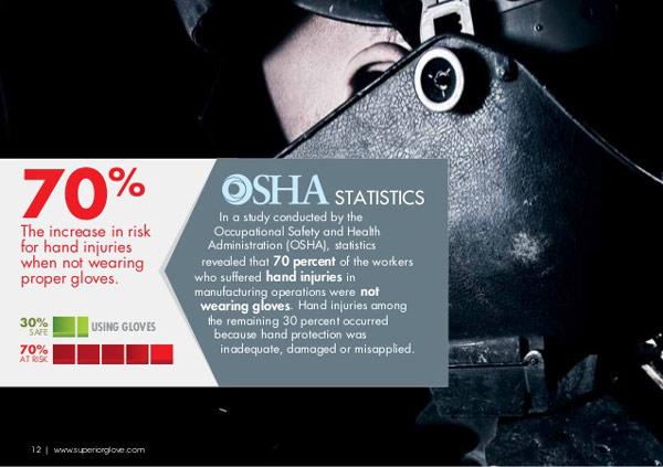 Guanti-da-lavoro-Statistica-OHSA