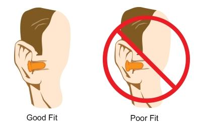 Tappi orecchie Infografica